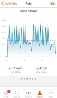 Training Pro Heart Rate Data