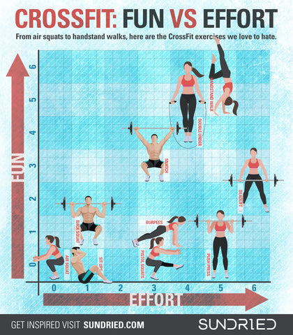 Crossfit workout healthy active gym