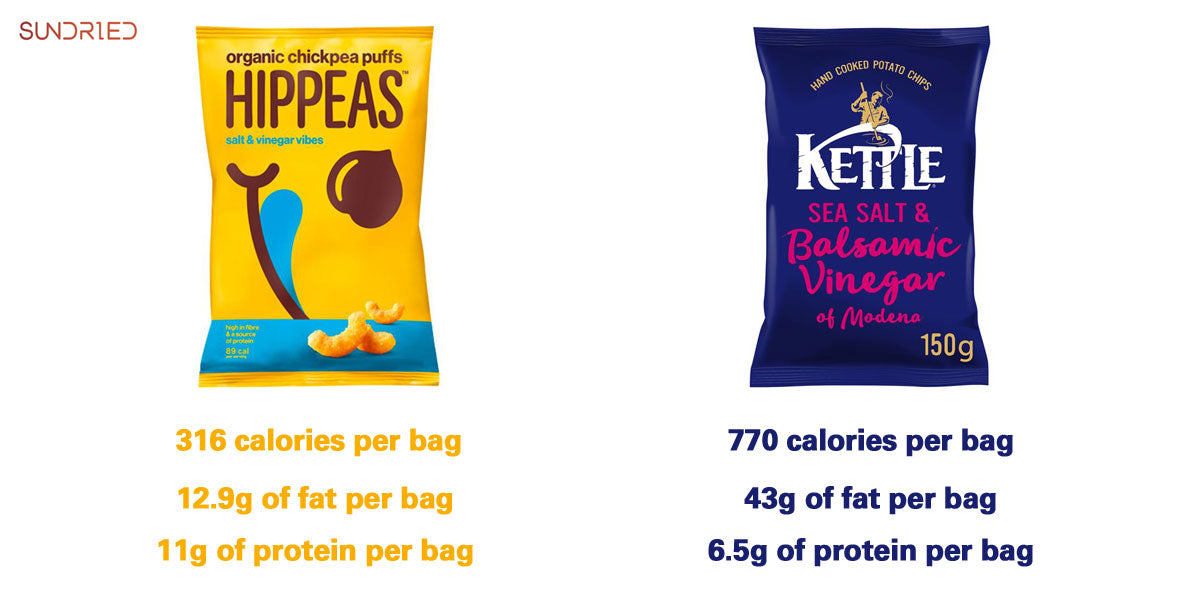 Hippeas versus Kettle Chips health comparison Sundried