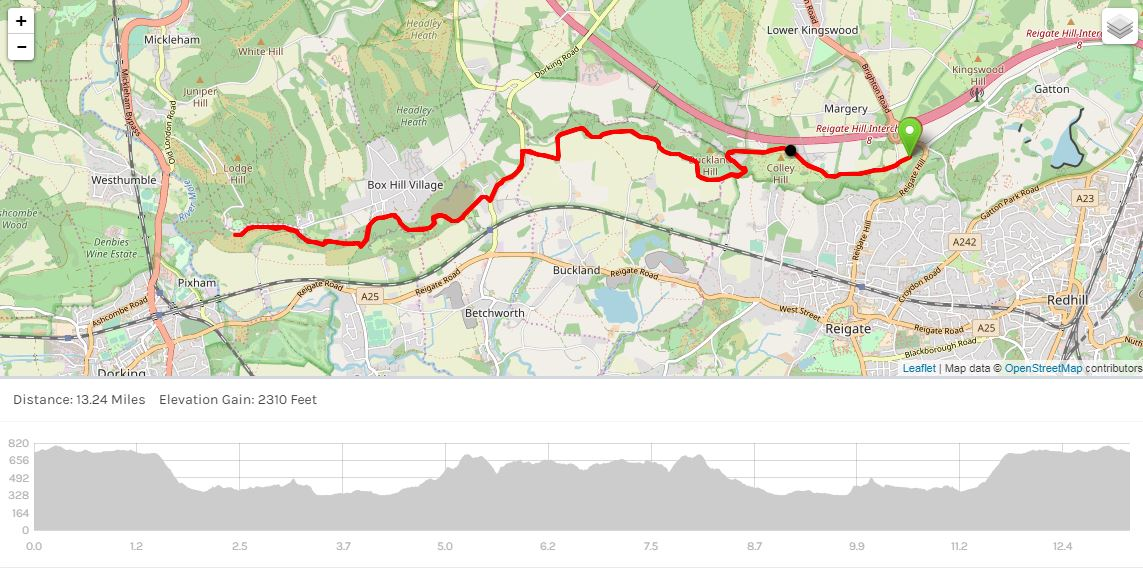 North Downs Way Half Marathon route elevation profile