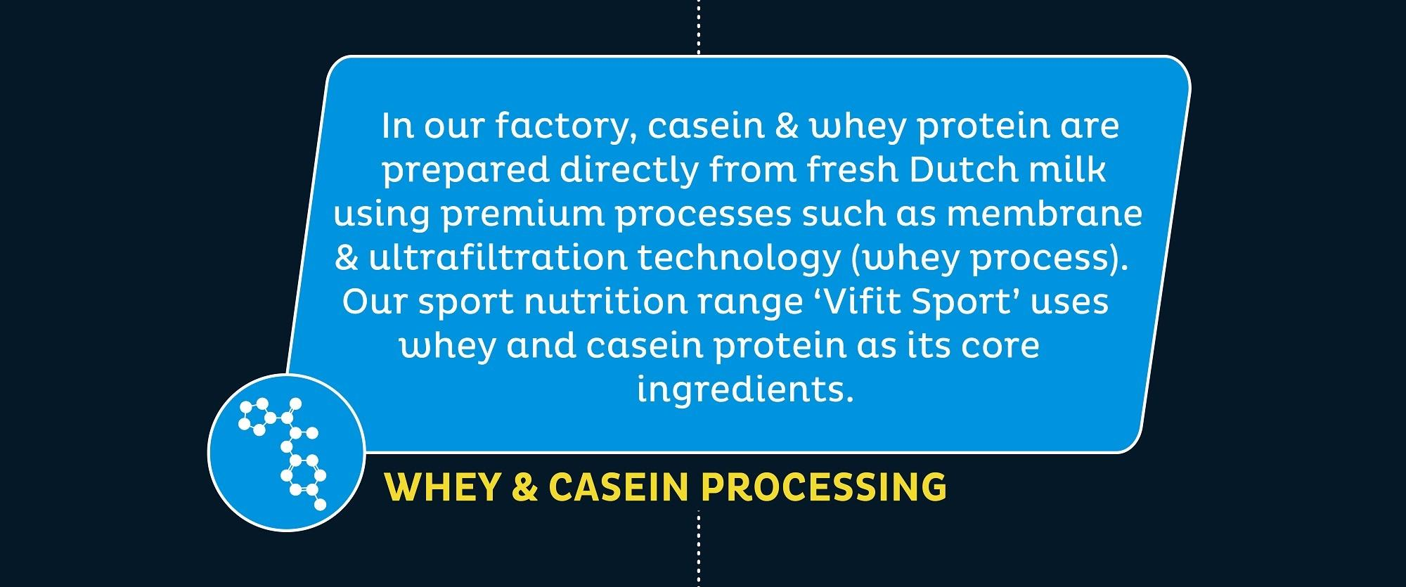Vifit sport how is whey made
