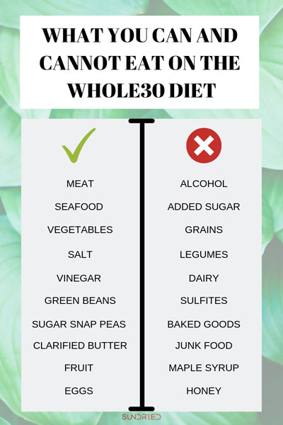 what can you eat on the whole30 diet