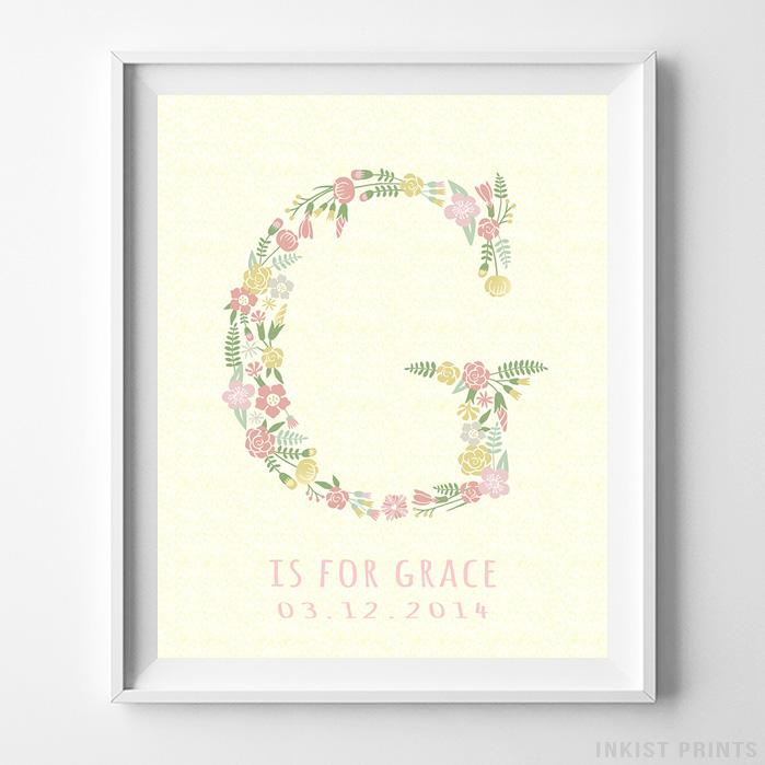 Initial 'G' Personalized Print-Poster-Wall_Art-Home_Decor-Inkist_Prints