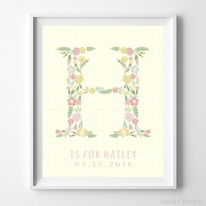 Initial 'H' Personalized Print-Poster-Wall_Art-Home_Decor-Inkist_Prints