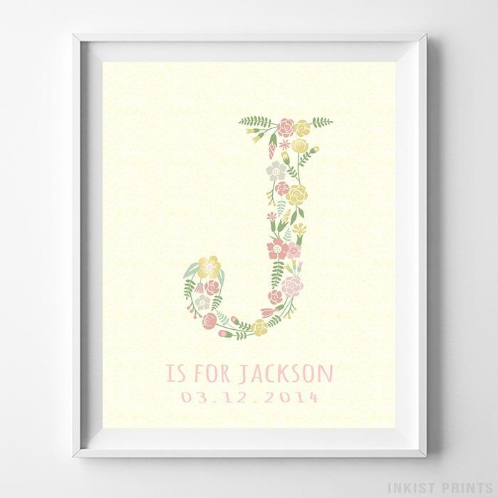 Initial 'J' Personalized Print-Poster-Wall_Art-Home_Decor-Inkist_Prints