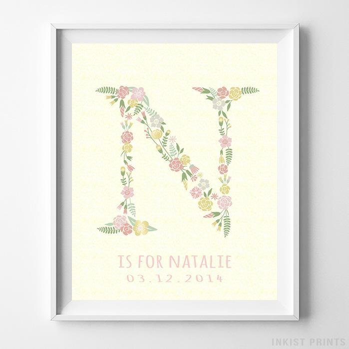 Initial 'N' Personalized Print-Poster-Wall_Art-Home_Decor-Inkist_Prints