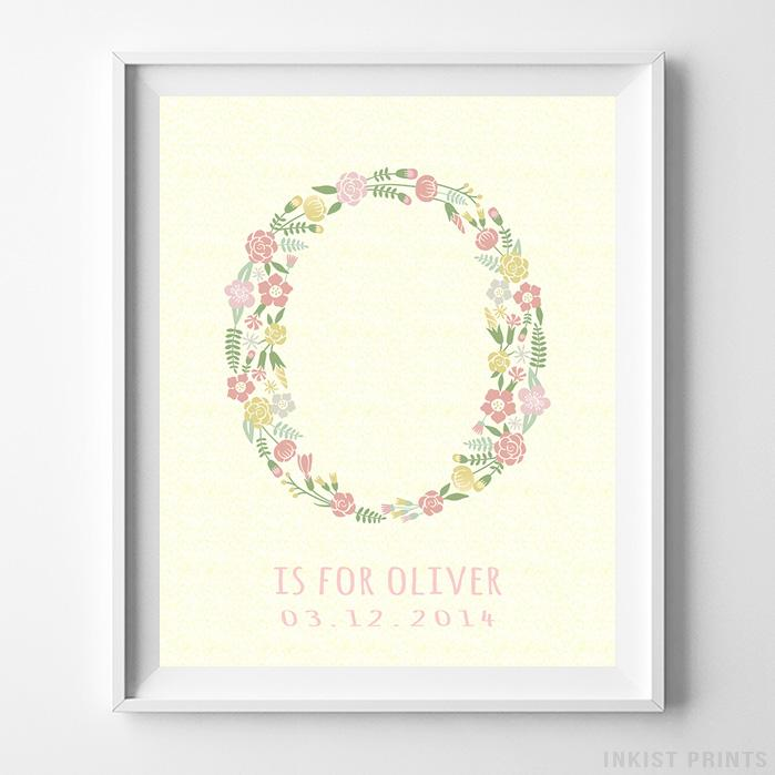 Initial 'O' Personalized Print-Poster-Wall_Art-Home_Decor-Inkist_Prints