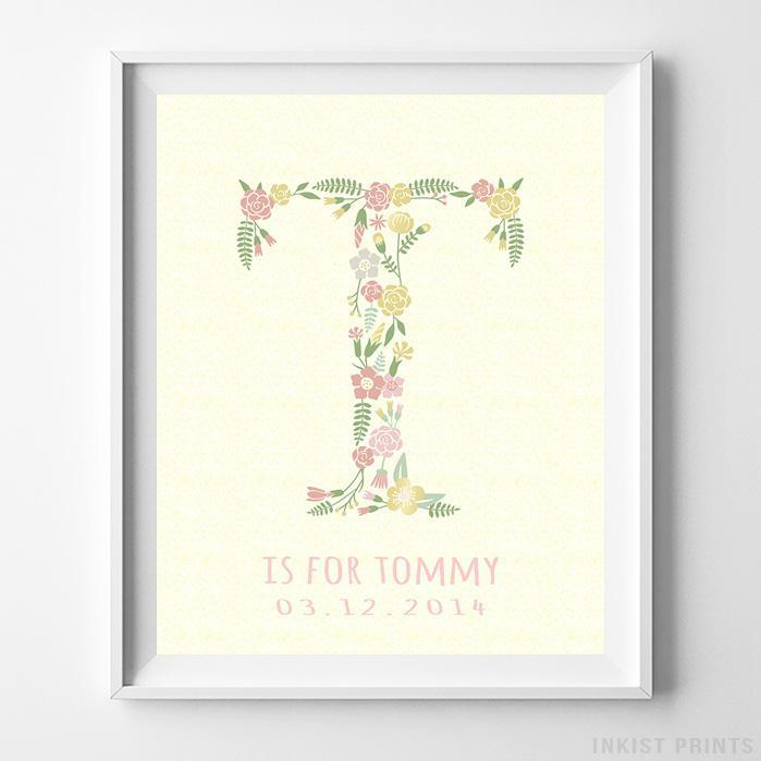 Initial 'T' Personalized Print-Poster-Wall_Art-Home_Decor-Inkist_Prints