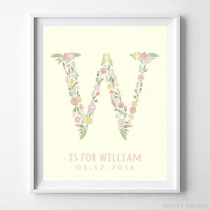 Initial 'W' Personalized Print-Poster-Wall_Art-Home_Decor-Inkist_Prints