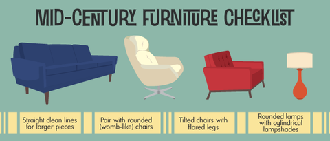 Image Of Furniture From Mad Men