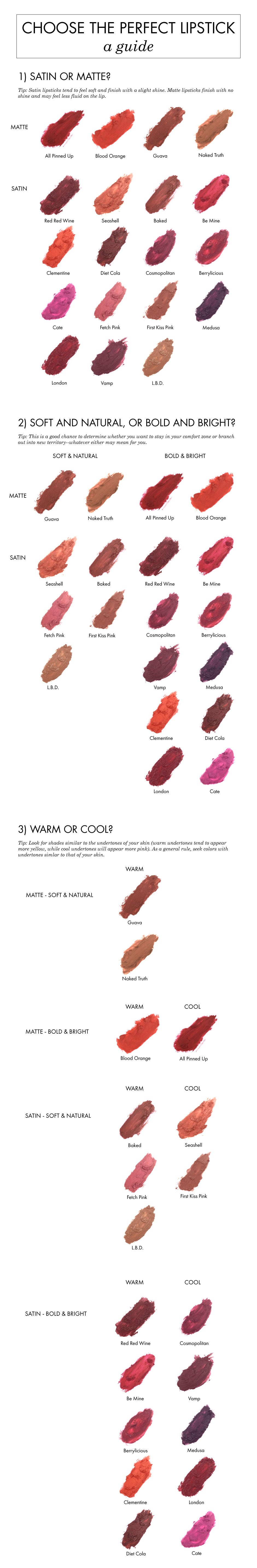 Cate McNabb Lipstick Guide