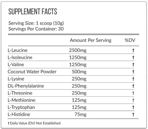 Infusion Supplement Facts