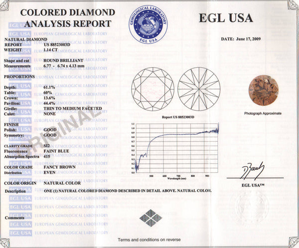 1.14 Carat Cinnamon Color Loose Natural Fancy Brown Diamond | Round Brilliant SI2 Clarity - Item: D170 - Image: 1