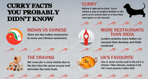 Top 5 Curry Products British Essentials