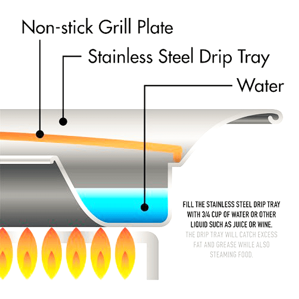 High-Quality Non-Stick Stovetop Barbecue Grill