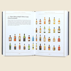Field Guide To Whisky