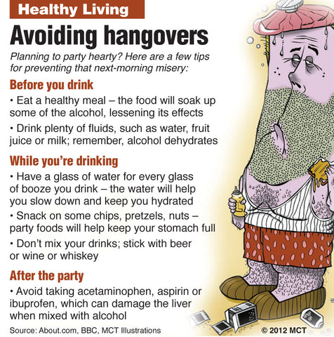 How to get rid of hangovers