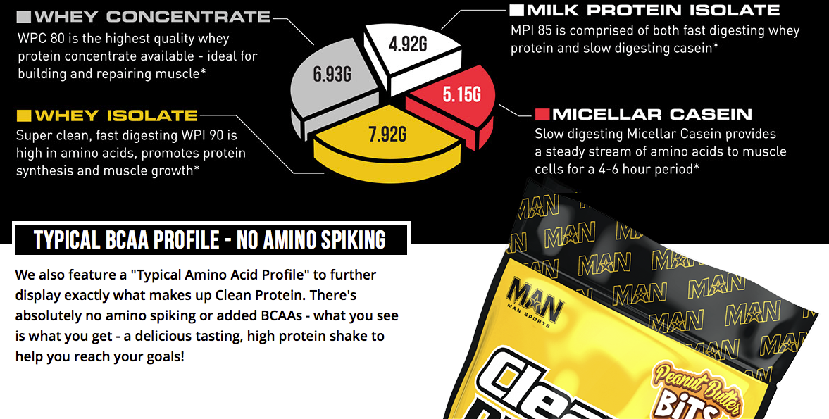 Clean Protein by Man Sports