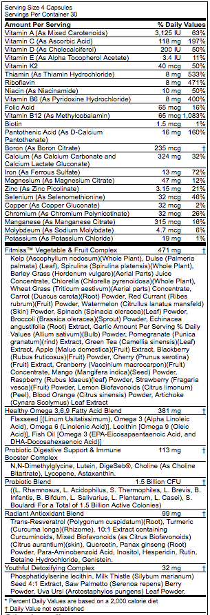 Fitmiss Balance Nutrition Facts