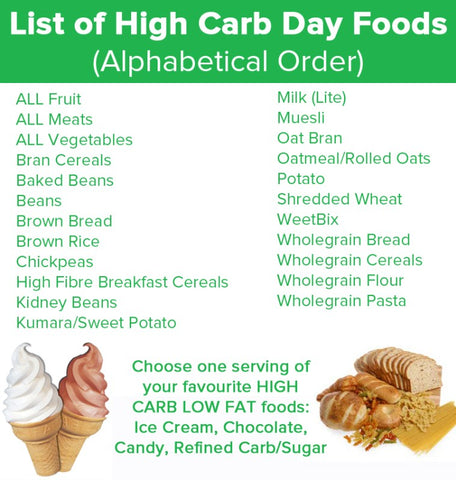low card day high card diets