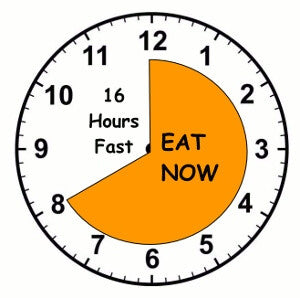 How Intermittent Fasting Works