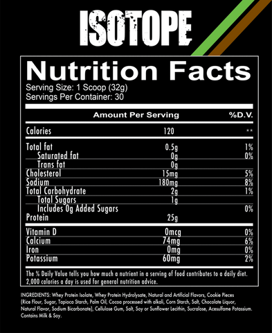 Redcon1 Isotope Whey Protein Isolate