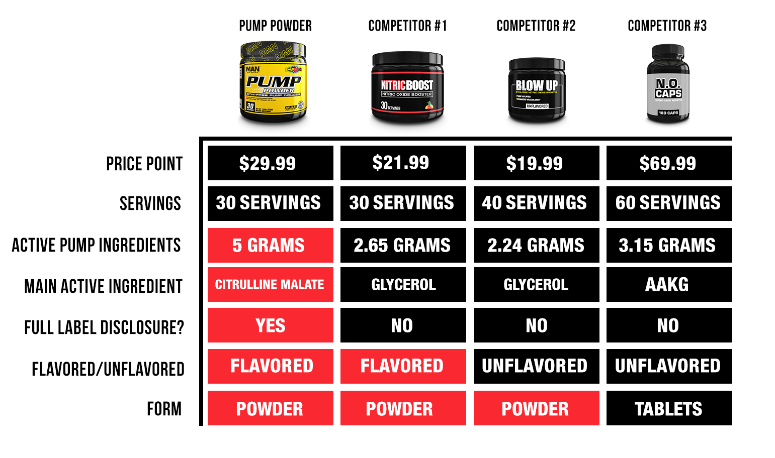 Man Sports Pump Powder