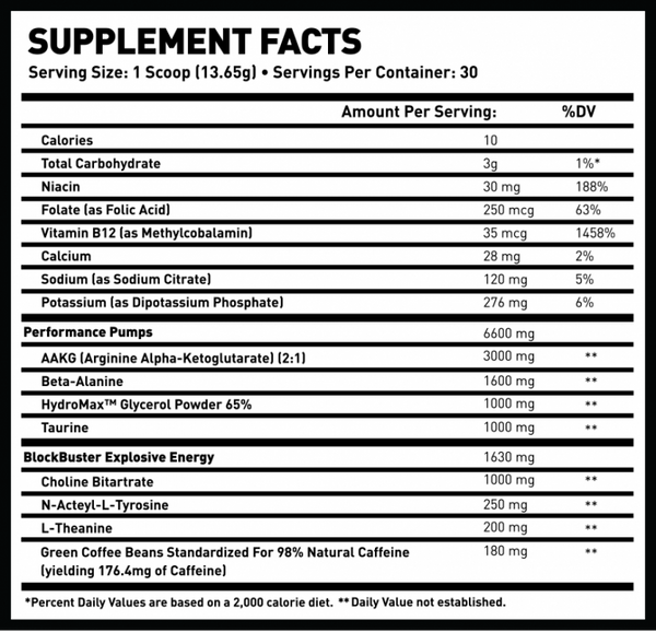 MAN Sports Blockbuster Supplement Facts