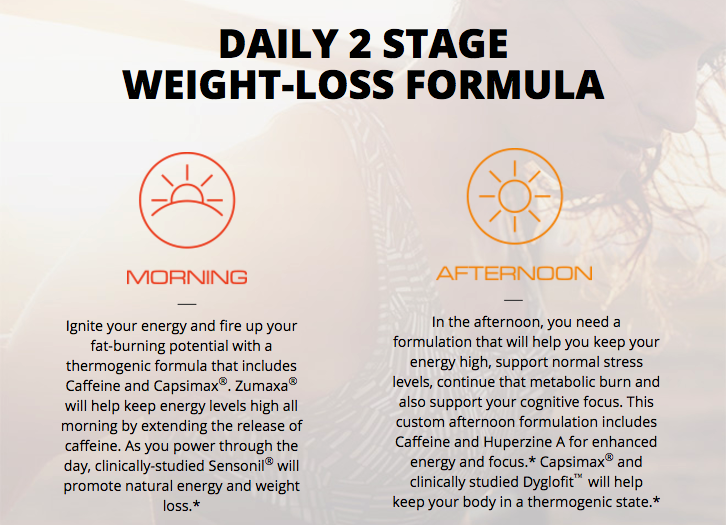 How to lose a lot of weight fast in a day