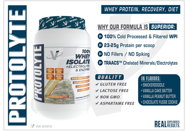 VMi Sports Protolyte Isolate Protein