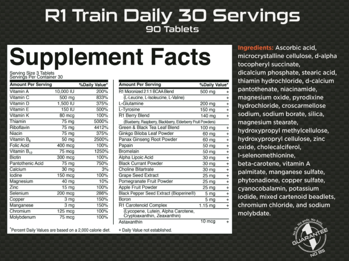 R1 Train Daily Nutrition