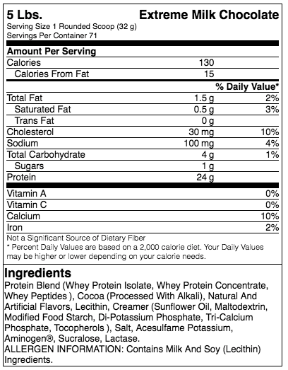 Optimum Nutrition Gold Standard Whey Supplement Facts