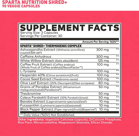 Sparta Nutrition Shred Fat Burner Weight Loss Supplement