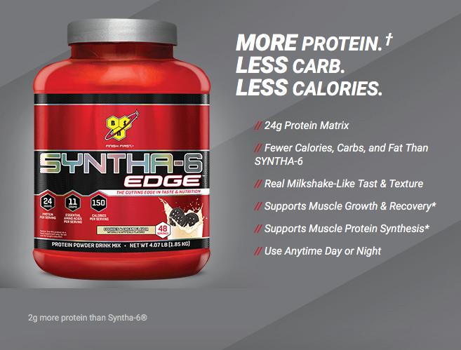BSN Syntha 6 Edge Explained