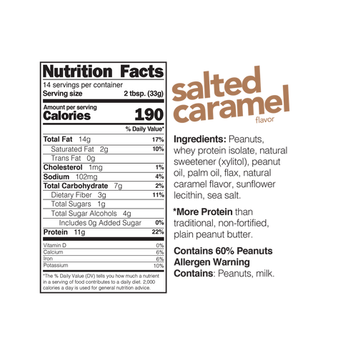 how many calories fat carbs in Nuts N More Peanut Butter