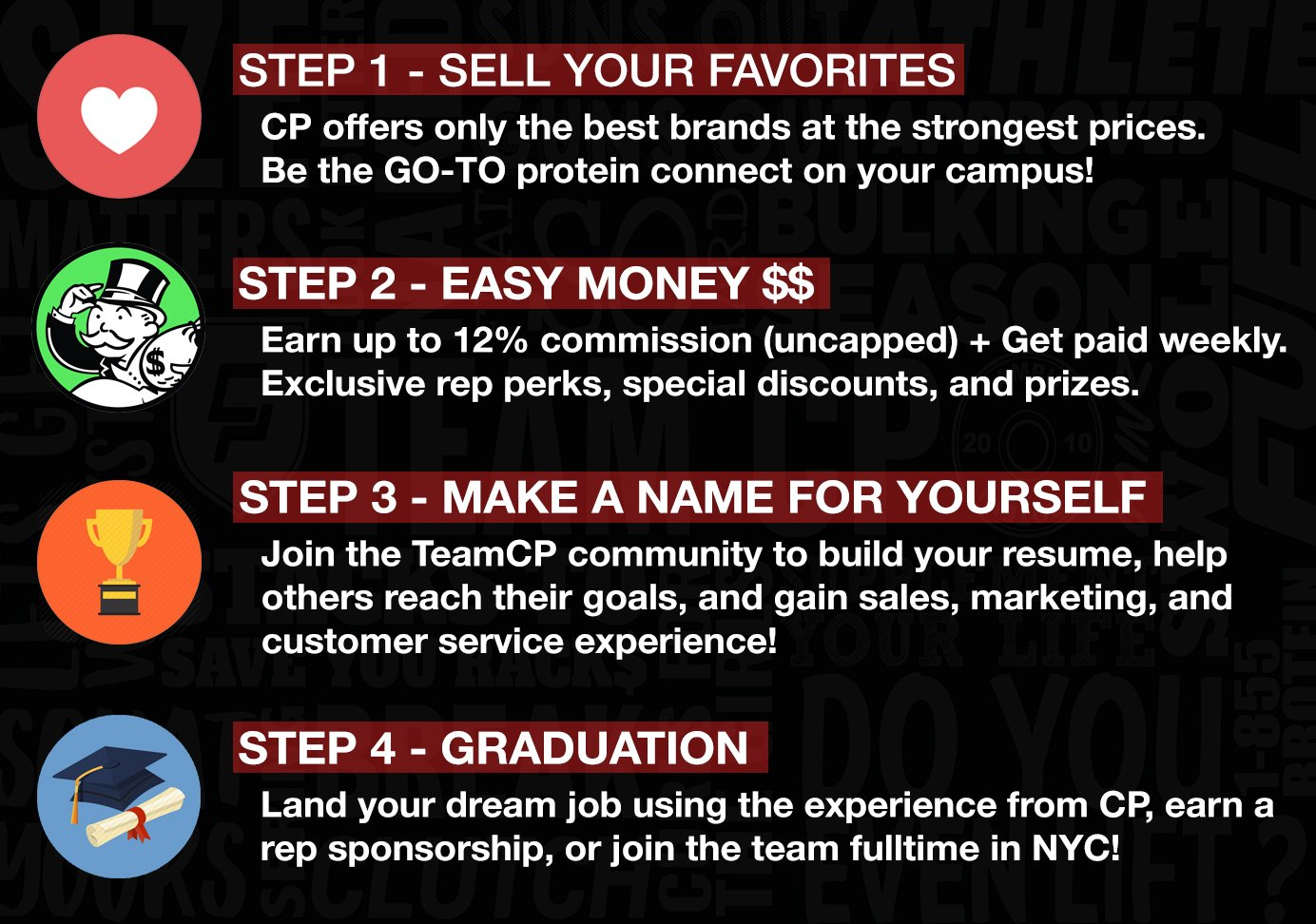 Apply – CampusProtein com