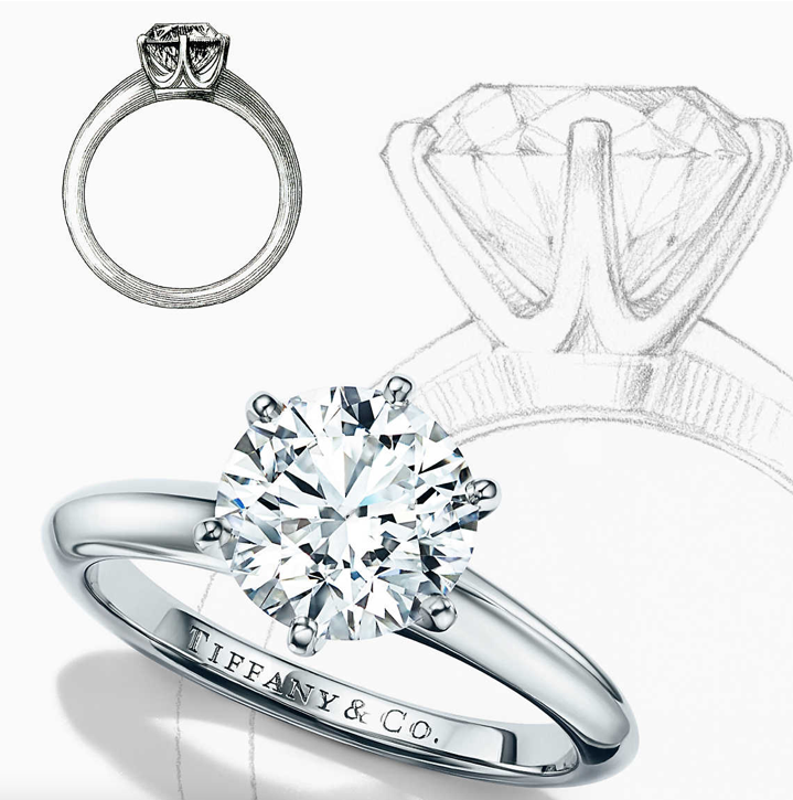 Tiffany & Co Solitaire Setting