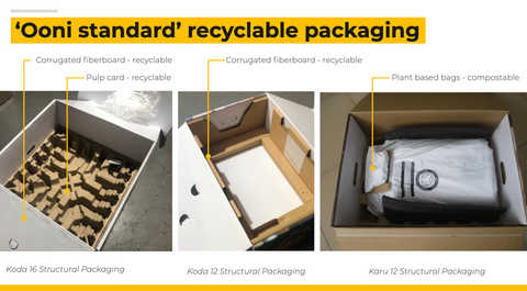 Our recyclable packaging on Ooni Koda 16