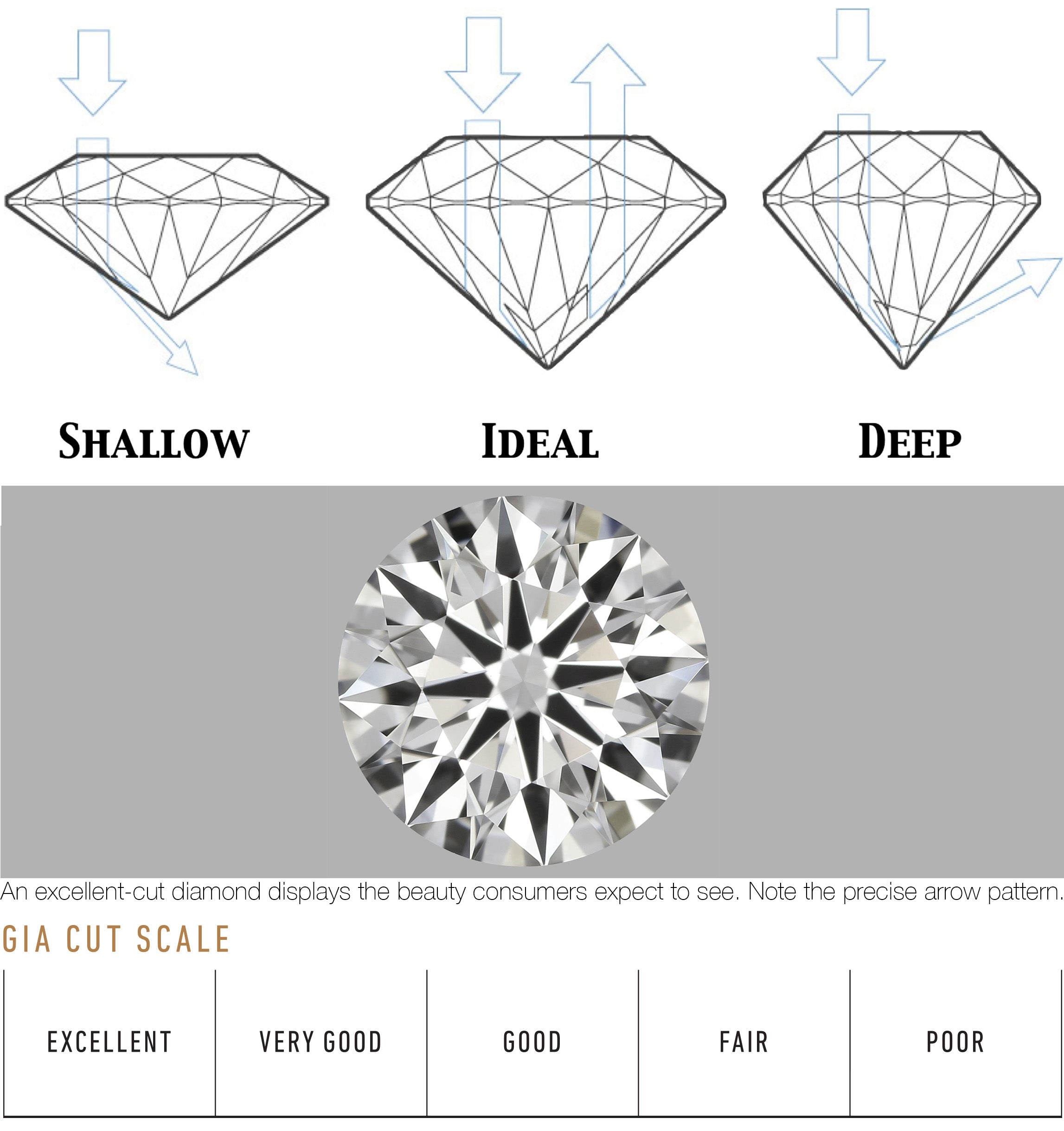 diamond the what is good and clarity buy it how to best