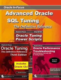 Oracle Tuning Library