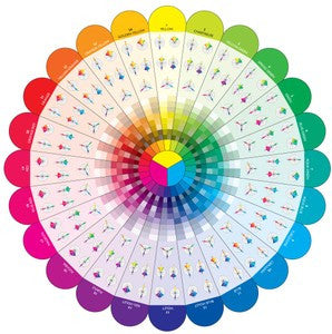 Studio Color Wheel 28in x 28in Poster