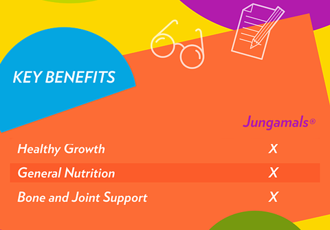 Key Benefits of Jungamals
