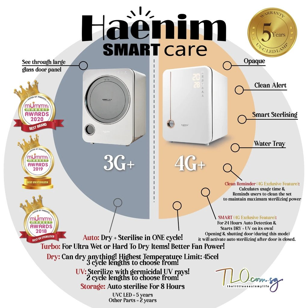 Haenim UV Sterilizer 4G+