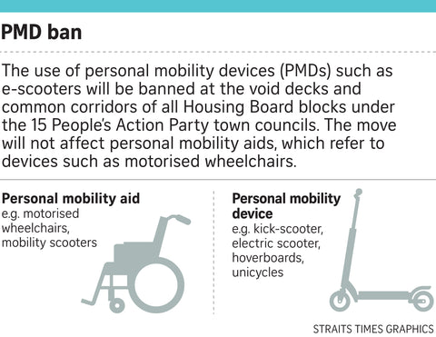 Personal Mobility Aids (PMA - Not affected by void deck ban