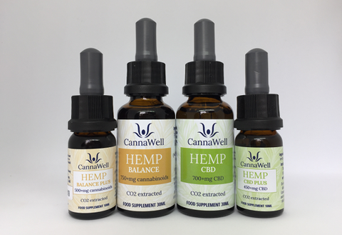 Cannwell CBD Oils