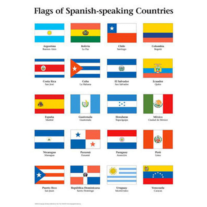 Spanish Flags Poster