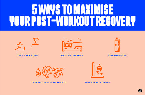 infographic on how to maximise post-workout recovery
