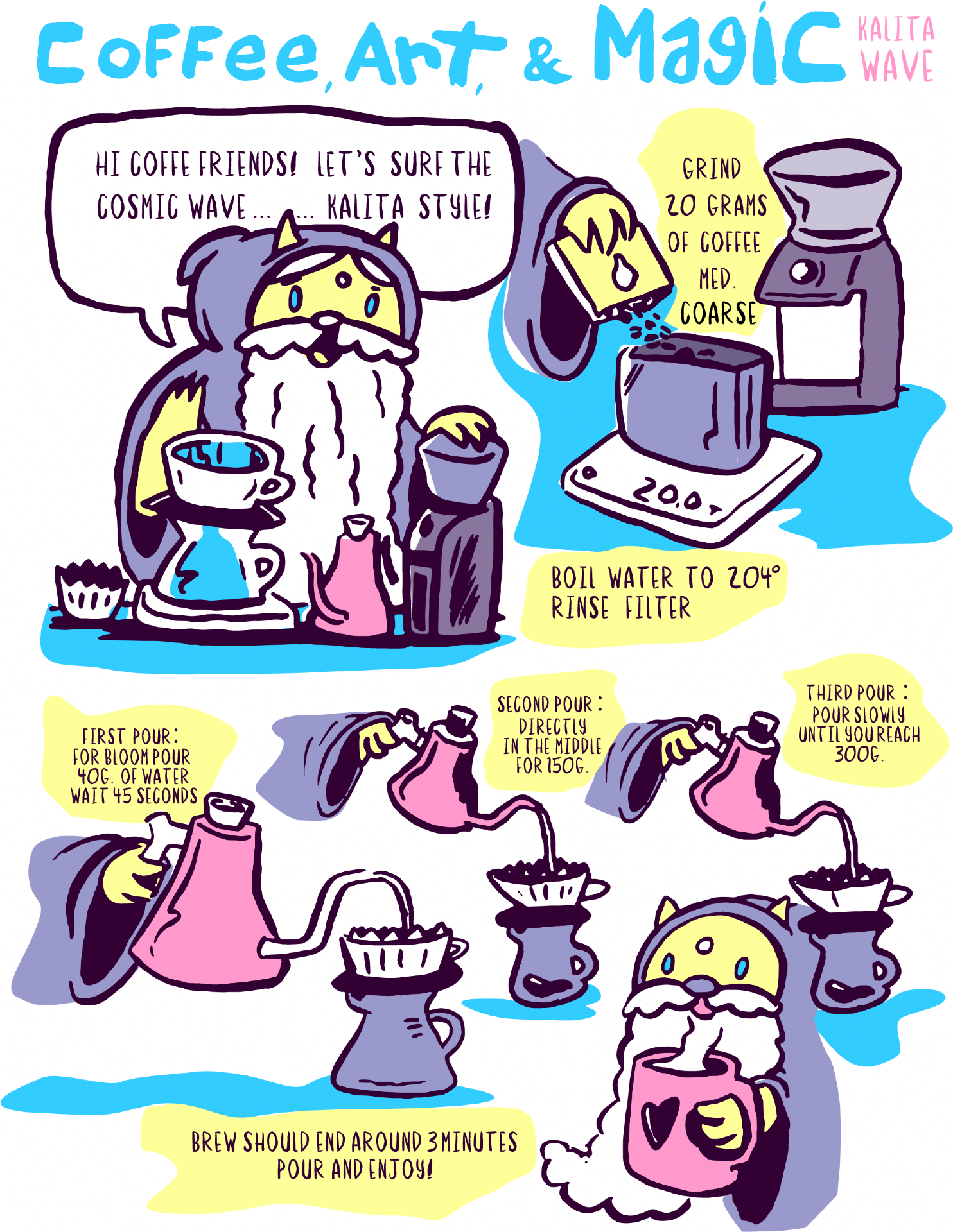 Coffee Wizard Comics,