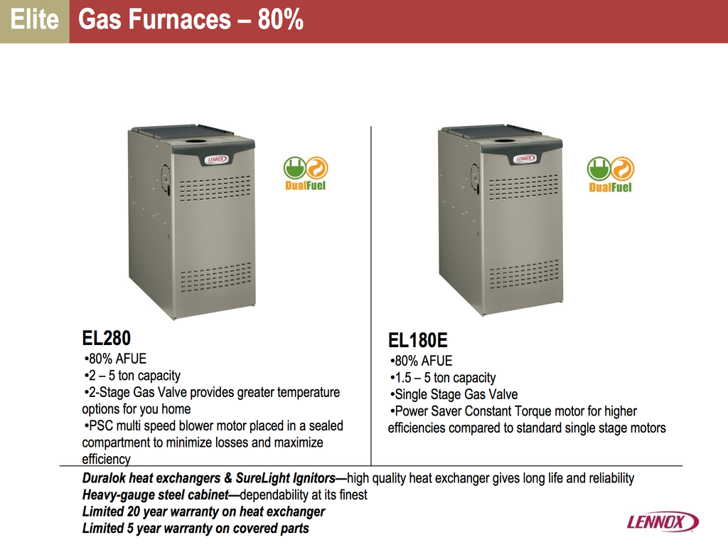 lennox elite series. the lennox elite series air conditioner can be broken into two groups depending upon their energy efficiency. group 1 includes products that achieve up s