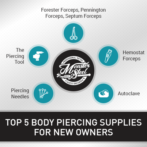 Top 5 Body Piercing Supplies for New Owners
